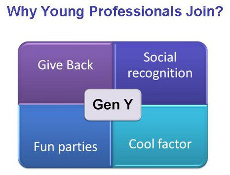 Why Young Professionals Join